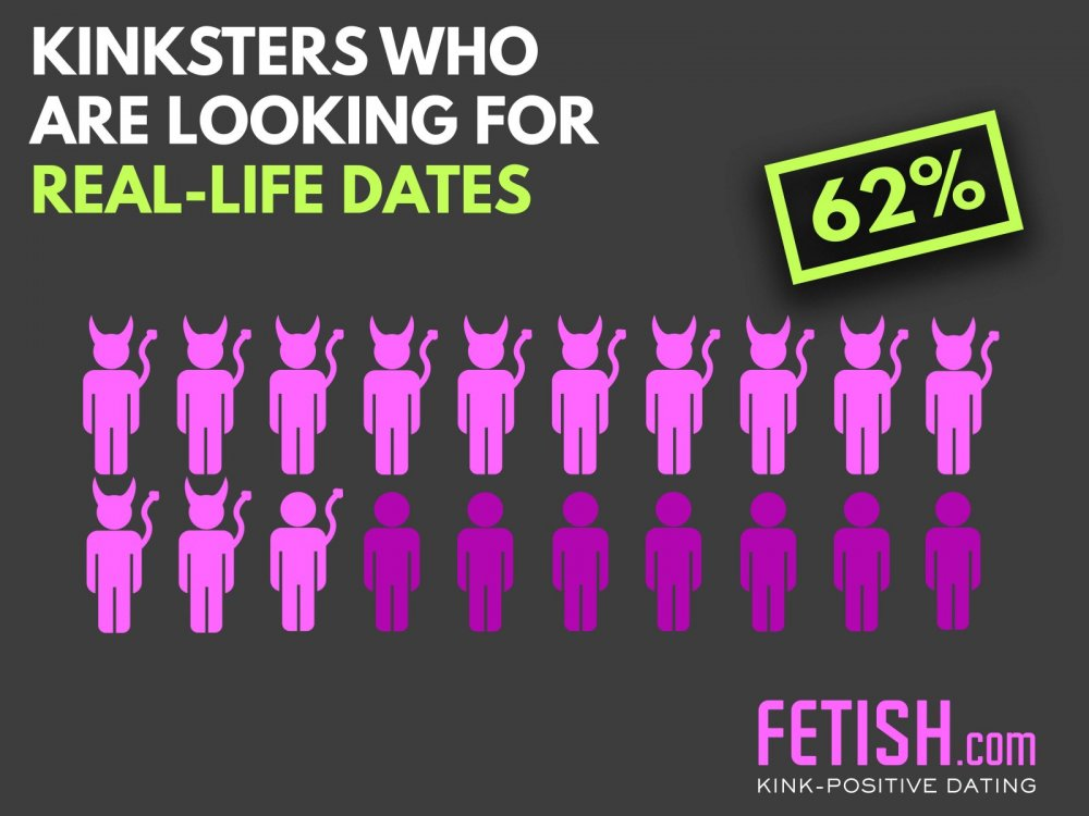 kinkster real dates looking for kink positive fetish dating