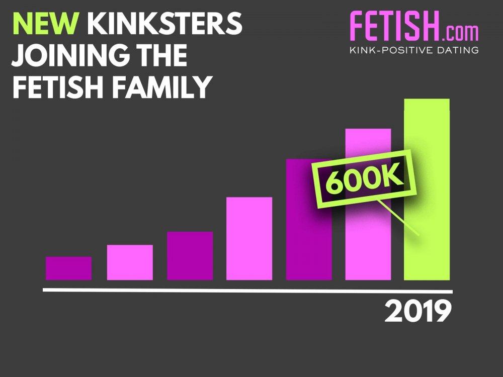 new kinksters bdsm kink positive dating fetish dot com